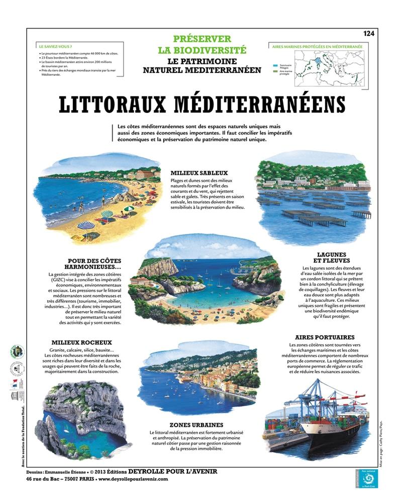 DEYROLLE-LITTORAUX MEDITERRANEENS